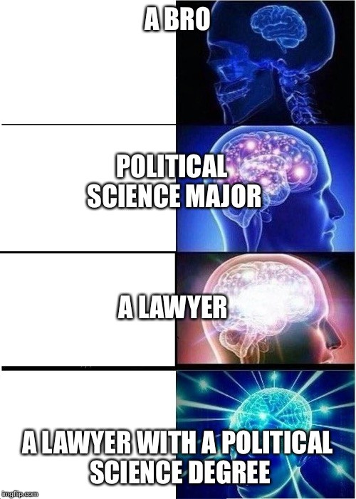 political science degree