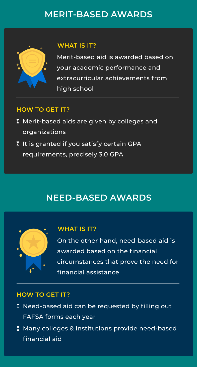 Difference between Merit-based scholarship and Need-based scholarship
