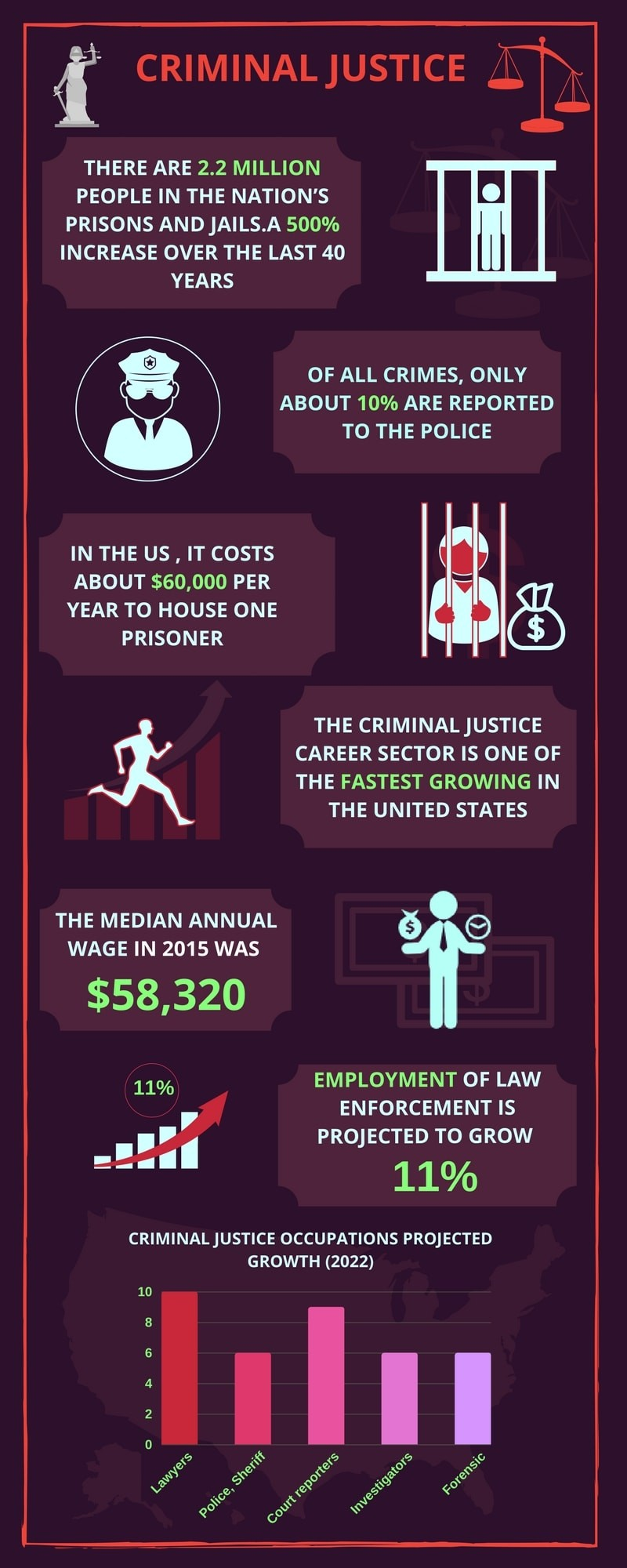 Criminal Justice Degree >> Criminal Justice Degree Requirements Tuition Cost Jobs