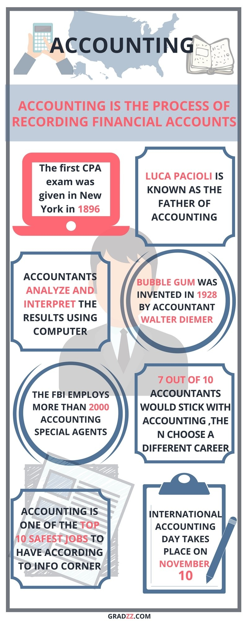 Accounting Degree Infograph