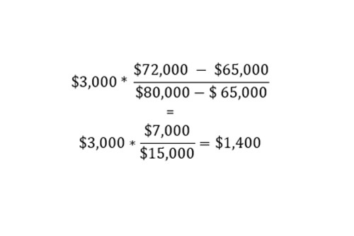 Interest Deduction Calculation, illustration 2